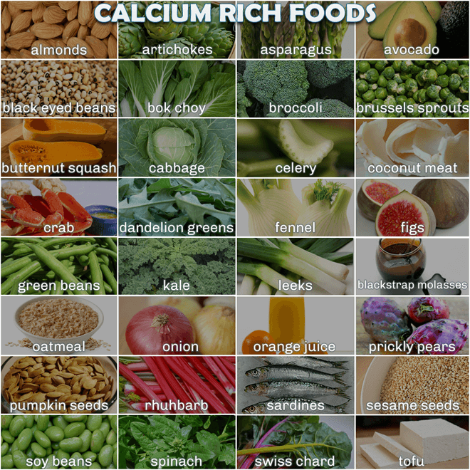 Calcium Rich Foods for Sweating